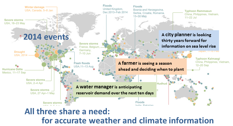 Climate Decision resilience